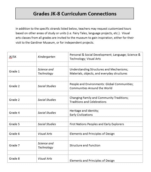 Jkto8_Curriculum Connections